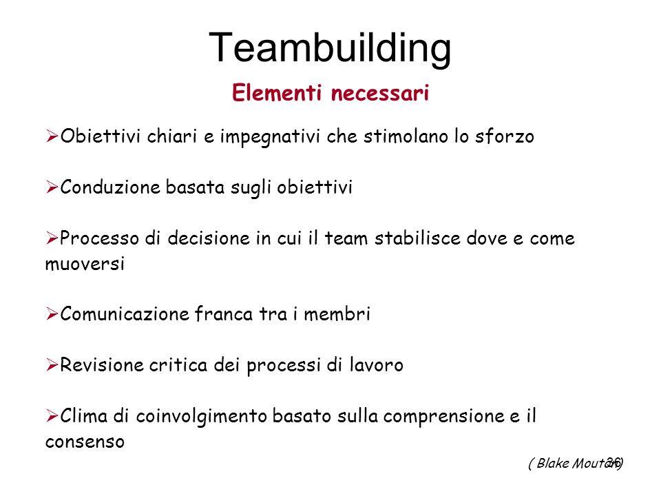 36 Teambuilding Elementi necessari Obiettivi chiari e impegnativi che stimolano lo sforzo Conduzione basata sugli obiettivi Processo di decisione in c
