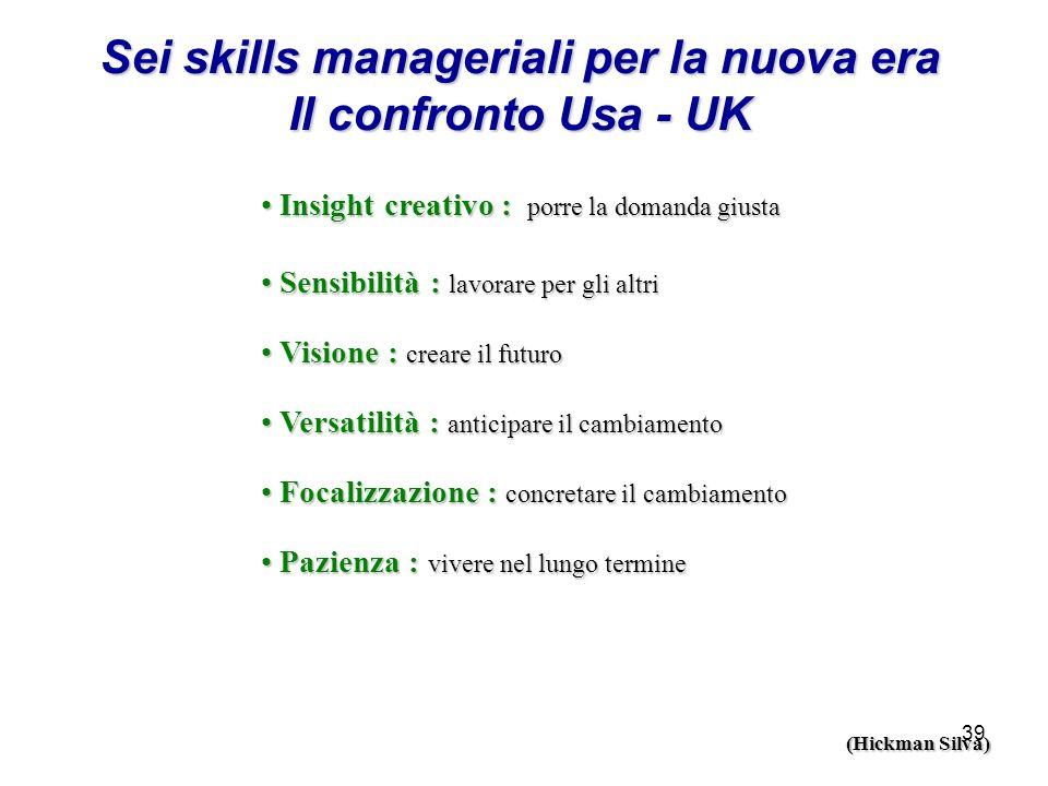 39 Sei skills manageriali per la nuova era Il confronto Usa - UK Insight creativo : porre la domanda giusta Insight creativo : porre la domanda giusta