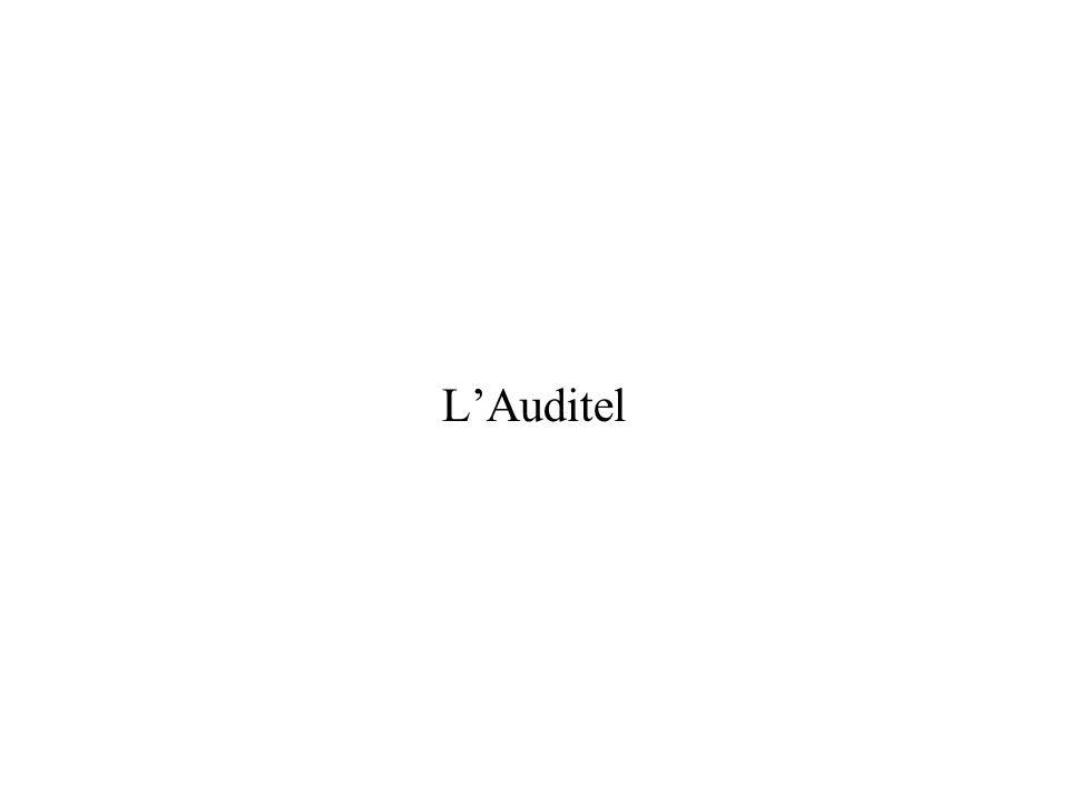 LAuditel