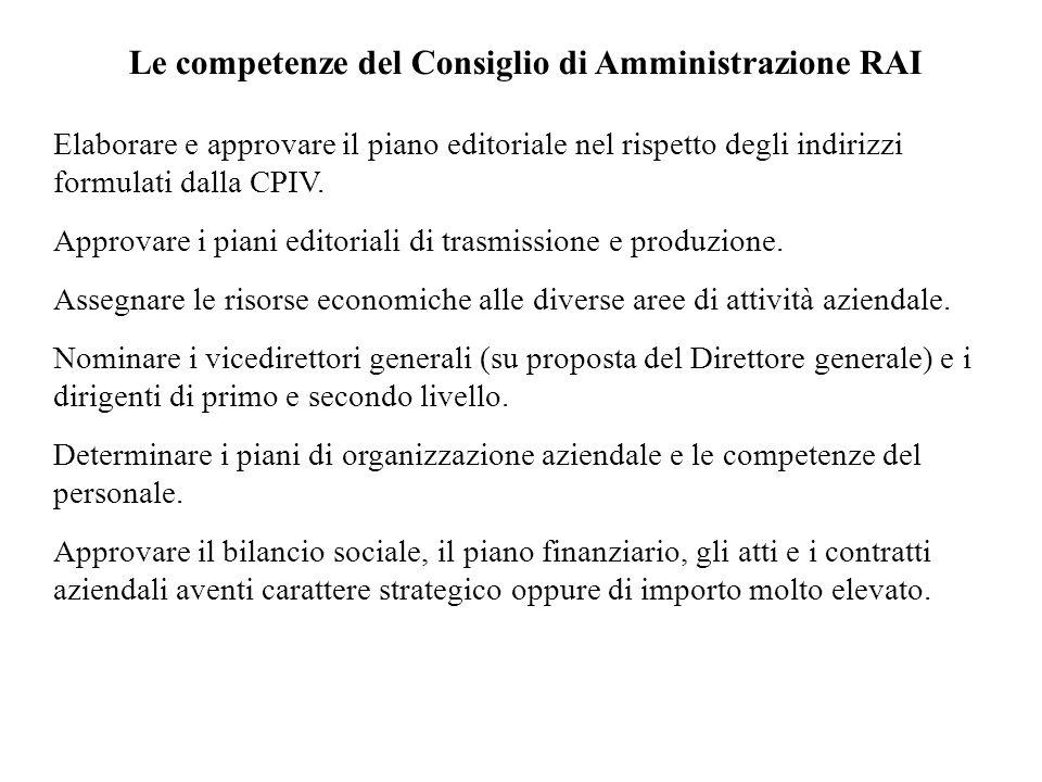 Le competenze del Consiglio di Amministrazione RAI Elaborare e approvare il piano editoriale nel rispetto degli indirizzi formulati dalla CPIV. Approv