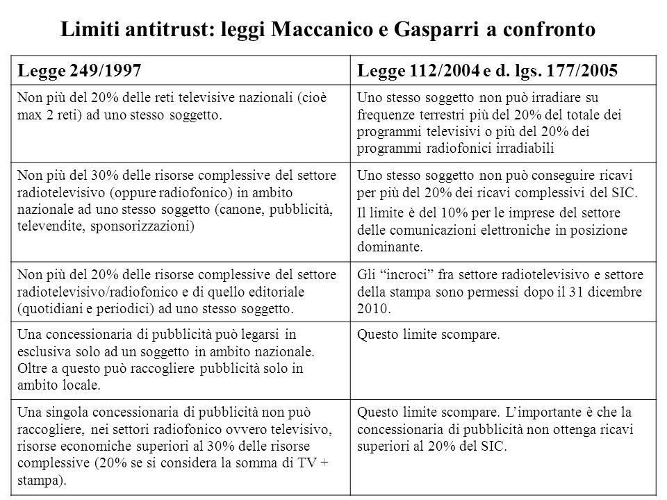 Limiti antitrust: leggi Maccanico e Gasparri a confronto Legge 249/1997Legge 112/2004 e d. lgs. 177/2005 Non più del 20% delle reti televisive naziona