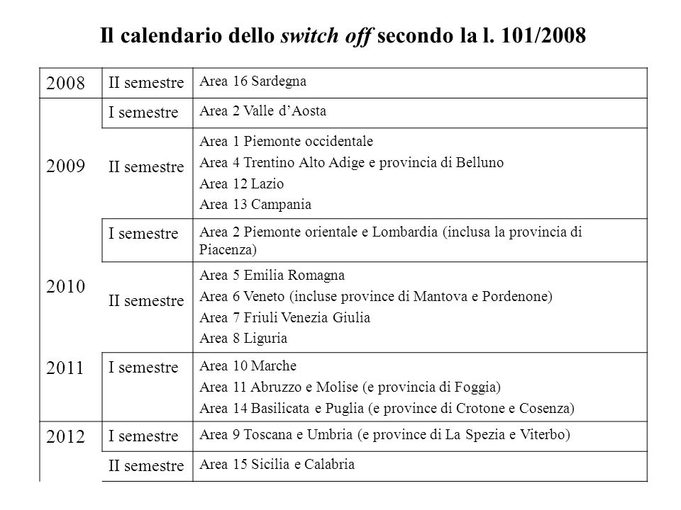 Il calendario dello switch off secondo la l. 101/2008 2008 II semestre Area 16 Sardegna 2009 I semestre Area 2 Valle dAosta II semestre Area 1 Piemont