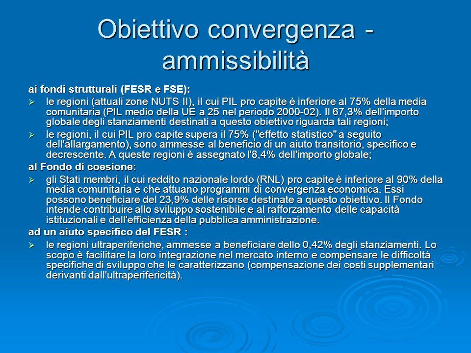 Obiettivo convergenza - ammissibilità ai fondi strutturali (FESR e FSE): le regioni (attuali zone NUTS II), il cui PIL pro capite è inferiore al 75% d