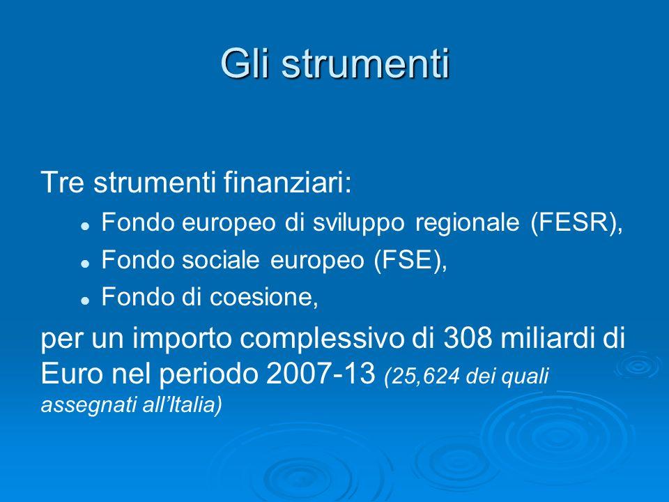 Gli strumenti Tre strumenti finanziari: Fondo europeo di sviluppo regionale (FESR), Fondo sociale europeo (FSE), Fondo di coesione, per un importo complessivo di 308 miliardi di Euro nel periodo 2007-13 (25,624 dei quali assegnati allItalia)