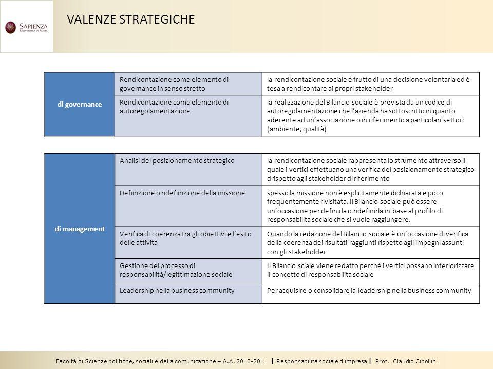 Facoltà di Scienze politiche, sociali e della comunicazione – A.A. 2010-2011 | Responsabilità sociale dimpresa | Prof. Claudio Cipollini di governance