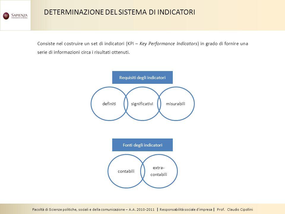 Facoltà di Scienze politiche, sociali e della comunicazione – A.A. 2010-2011 | Responsabilità sociale dimpresa | Prof. Claudio Cipollini definitisigni