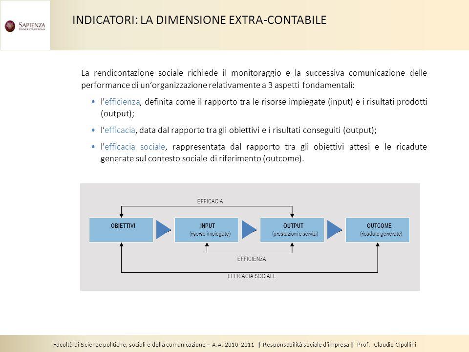 Facoltà di Scienze politiche, sociali e della comunicazione – A.A. 2010-2011 | Responsabilità sociale dimpresa | Prof. Claudio Cipollini La rendiconta