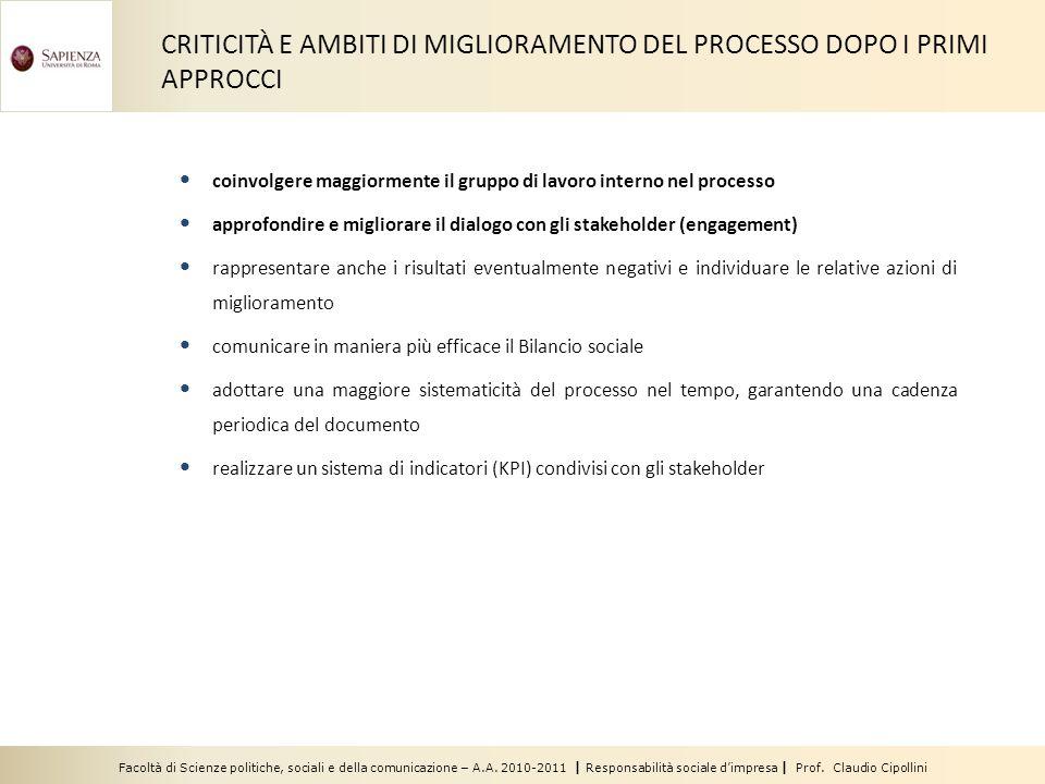 Facoltà di Scienze politiche, sociali e della comunicazione – A.A. 2010-2011 | Responsabilità sociale dimpresa | Prof. Claudio Cipollini coinvolgere m