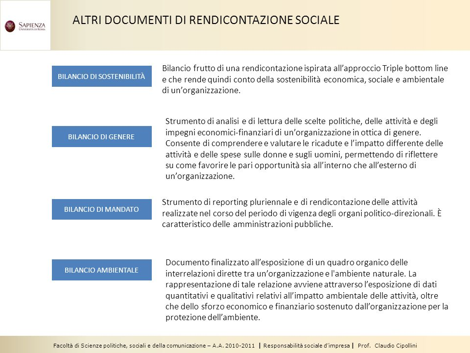 Facoltà di Scienze politiche, sociali e della comunicazione – A.A. 2010-2011 | Responsabilità sociale dimpresa | Prof. Claudio Cipollini ALTRI DOCUMEN