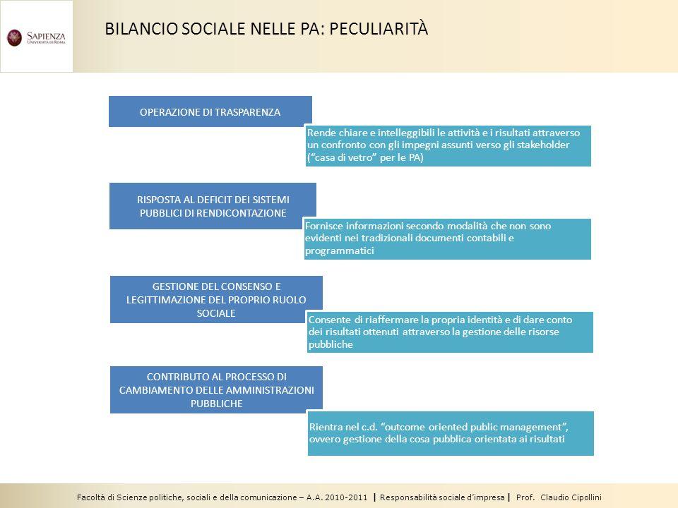 Facoltà di Scienze politiche, sociali e della comunicazione – A.A. 2010-2011 | Responsabilità sociale dimpresa | Prof. Claudio Cipollini OPERAZIONE DI