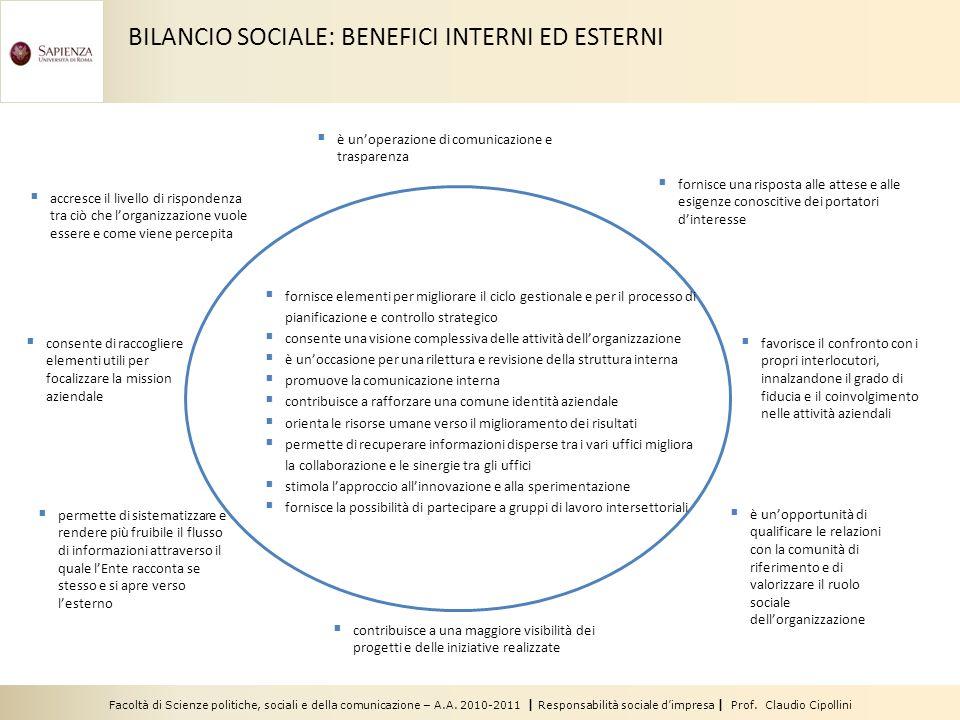 Facoltà di Scienze politiche, sociali e della comunicazione – A.A. 2010-2011 | Responsabilità sociale dimpresa | Prof. Claudio Cipollini fornisce elem