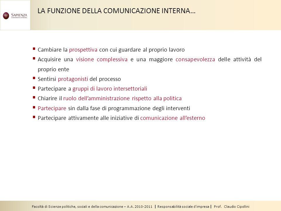 Facoltà di Scienze politiche, sociali e della comunicazione – A.A. 2010-2011 | Responsabilità sociale dimpresa | Prof. Claudio Cipollini LA FUNZIONE D