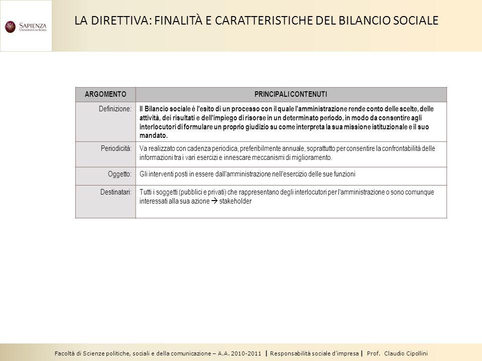 Facoltà di Scienze politiche, sociali e della comunicazione – A.A. 2010-2011 | Responsabilità sociale dimpresa | Prof. Claudio Cipollini ARGOMENTOPRIN