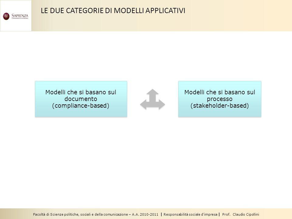 Facoltà di Scienze politiche, sociali e della comunicazione – A.A. 2010-2011 | Responsabilità sociale dimpresa | Prof. Claudio Cipollini Modelli che s