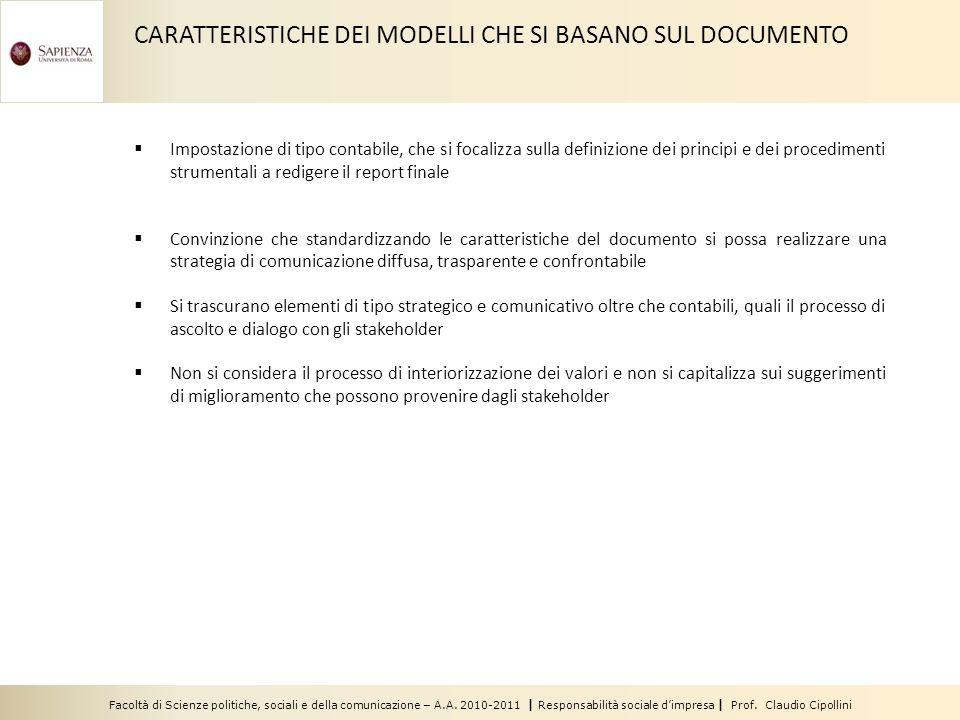 Facoltà di Scienze politiche, sociali e della comunicazione – A.A. 2010-2011 | Responsabilità sociale dimpresa | Prof. Claudio Cipollini Impostazione