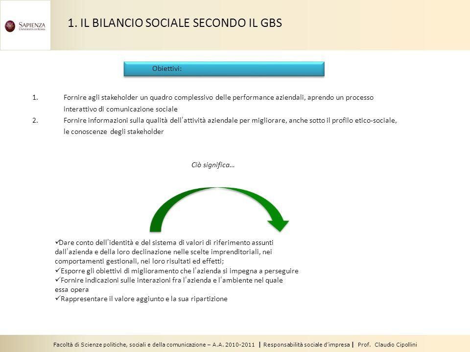 Facoltà di Scienze politiche, sociali e della comunicazione – A.A. 2010-2011 | Responsabilità sociale dimpresa | Prof. Claudio Cipollini Obiettivi: 1.