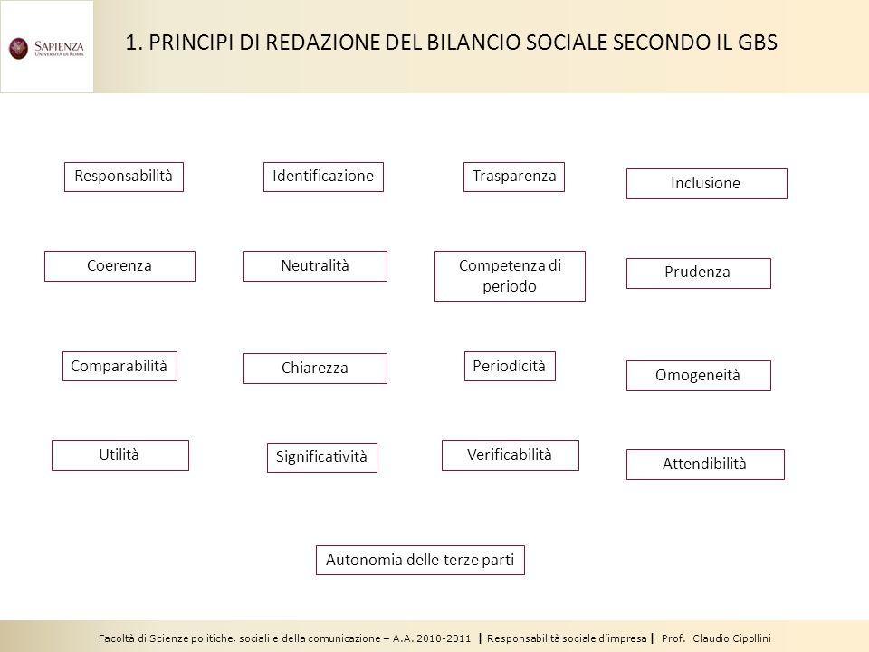 Facoltà di Scienze politiche, sociali e della comunicazione – A.A. 2010-2011 | Responsabilità sociale dimpresa | Prof. Claudio Cipollini Responsabilit