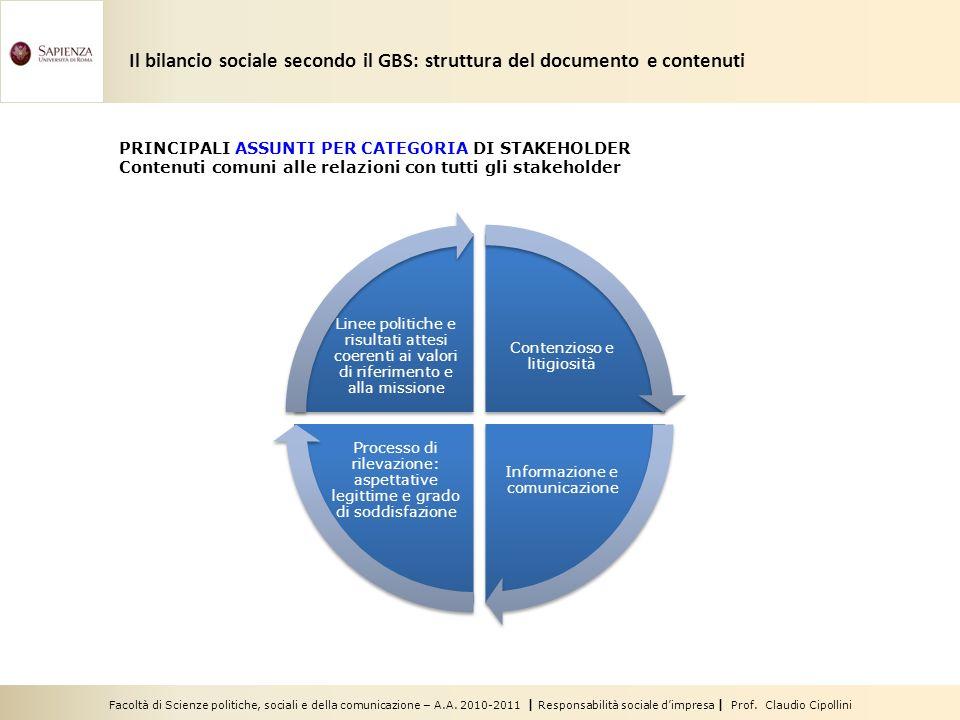 Facoltà di Scienze politiche, sociali e della comunicazione – A.A. 2010-2011 | Responsabilità sociale dimpresa | Prof. Claudio Cipollini PRINCIPALI AS