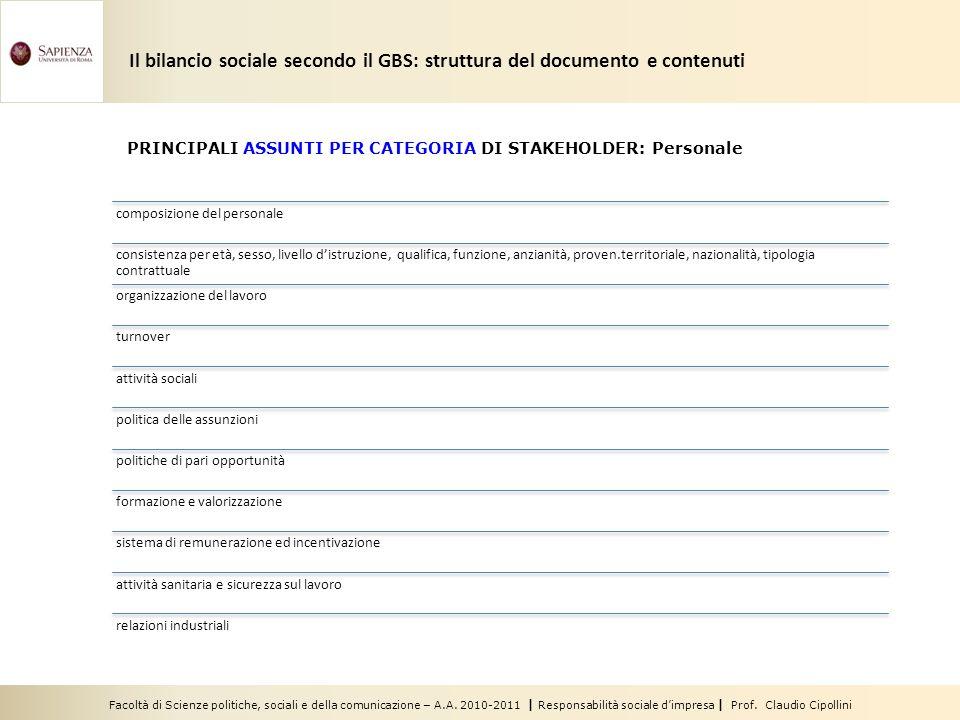 Facoltà di Scienze politiche, sociali e della comunicazione – A.A. 2010-2011 | Responsabilità sociale dimpresa | Prof. Claudio Cipollini composizione