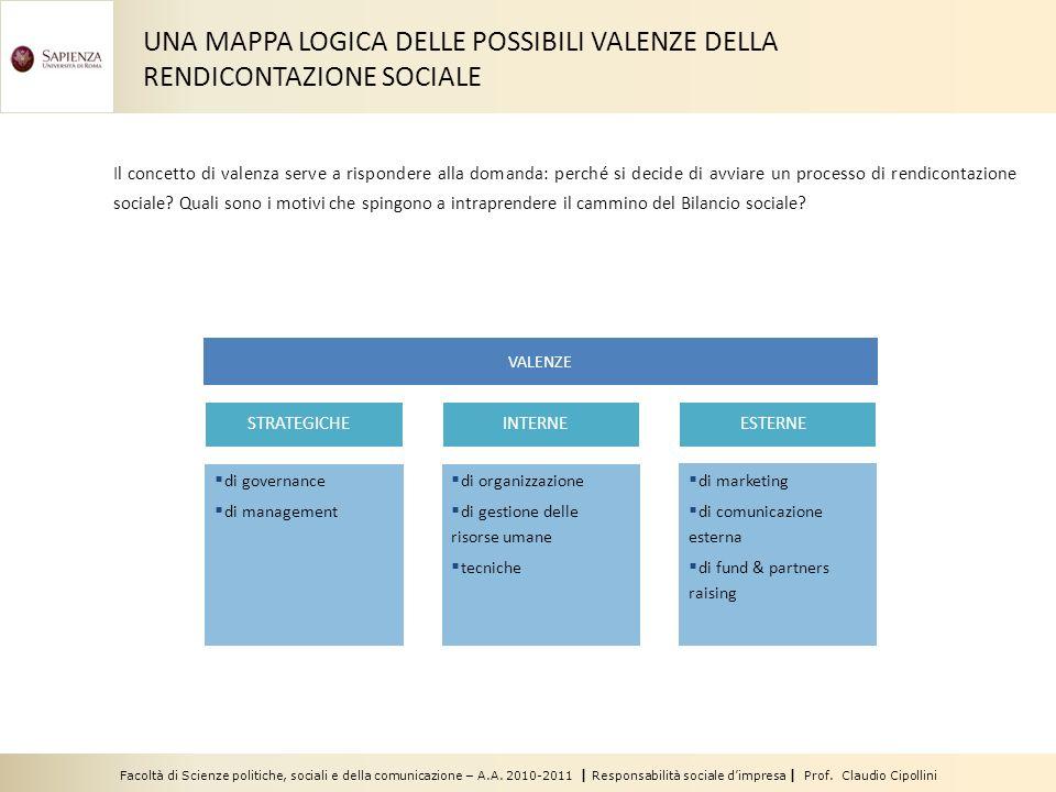 Facoltà di Scienze politiche, sociali e della comunicazione – A.A. 2010-2011 | Responsabilità sociale dimpresa | Prof. Claudio Cipollini Il concetto d