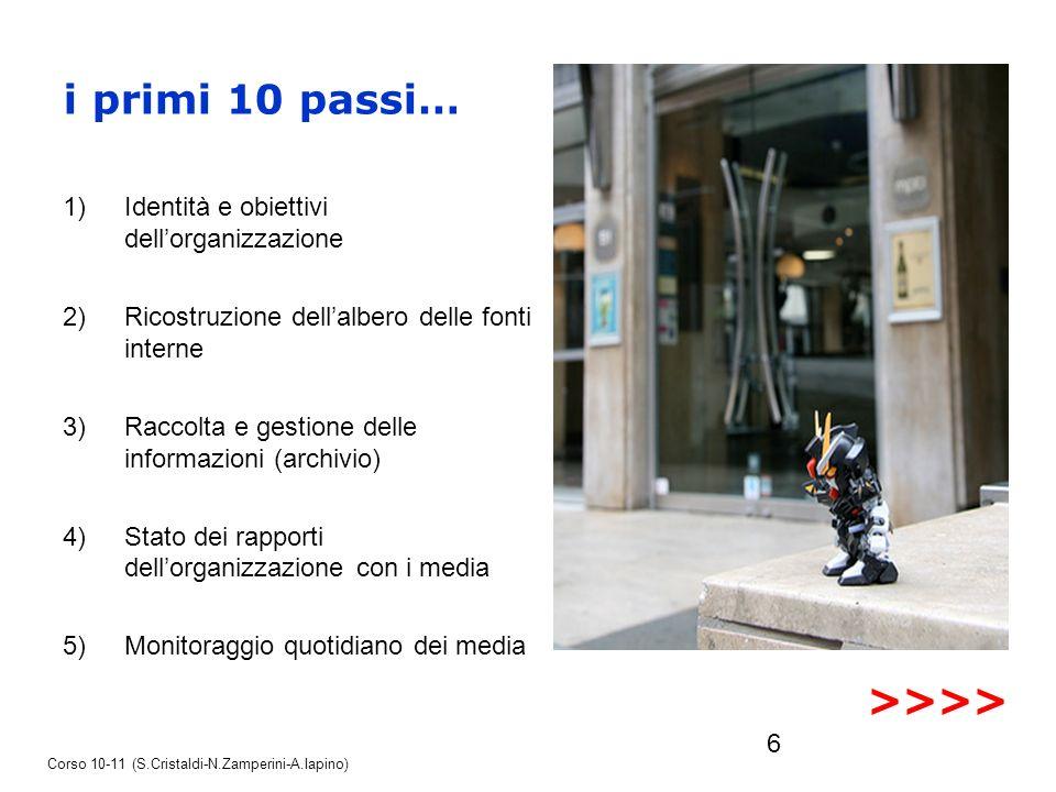 6 i primi 10 passi… 1)Identità e obiettivi dellorganizzazione 2)Ricostruzione dellalbero delle fonti interne 3)Raccolta e gestione delle informazioni