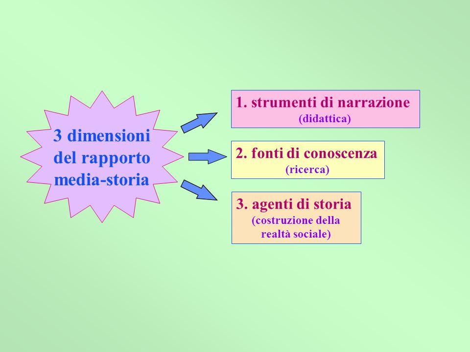 3. agenti di storia (costruzione della realtà sociale) 1. strumenti di narrazione (didattica) 2. fonti di conoscenza (ricerca) 3 dimensioni del rappor
