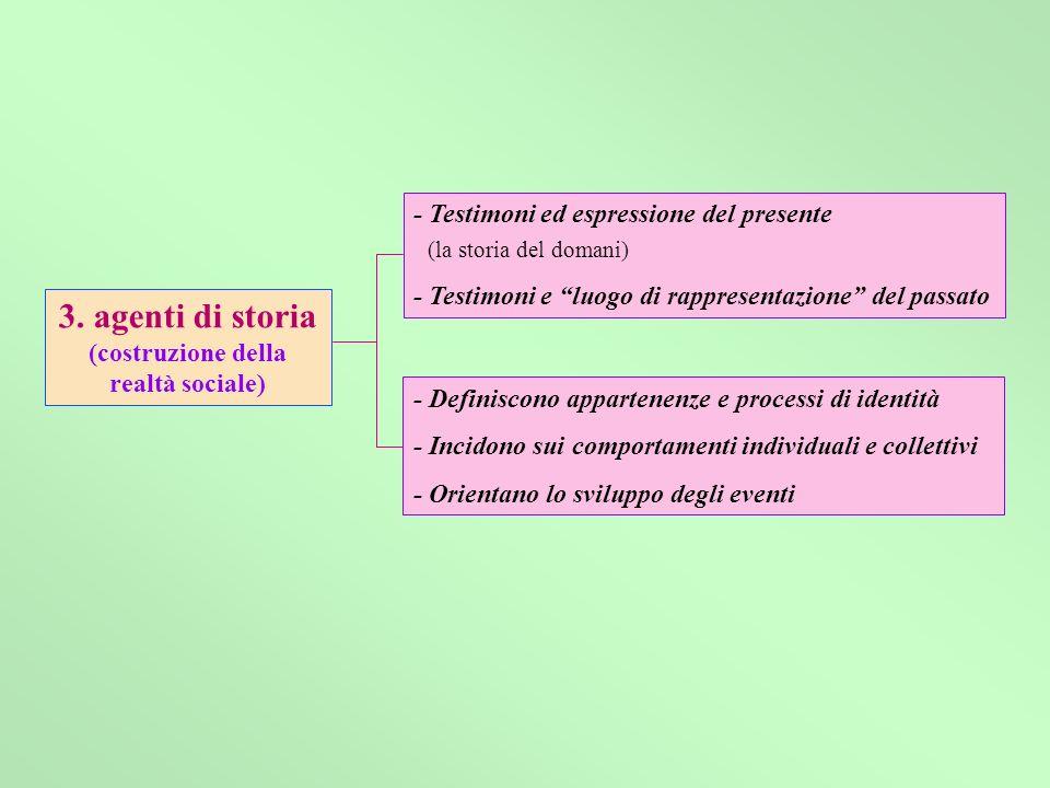 - Testimoni ed espressione del presente (la storia del domani) - Testimoni e luogo di rappresentazione del passato - Definiscono appartenenze e proces