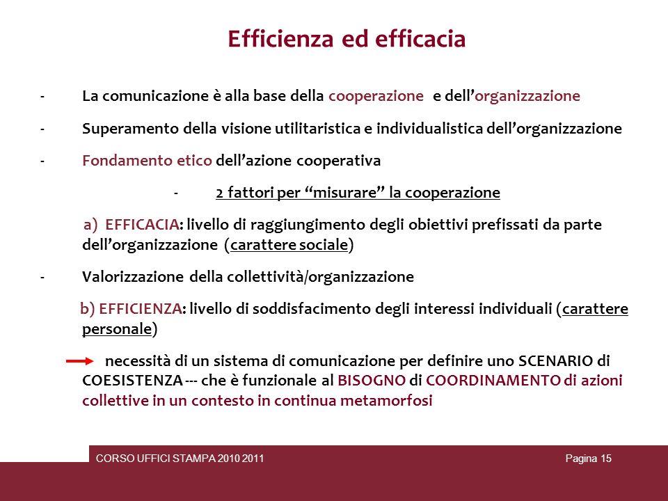 CORSO UFFICI STAMPA 2010 2011Pagina 15 -La comunicazione è alla base della cooperazione e dellorganizzazione -Superamento della visione utilitaristica