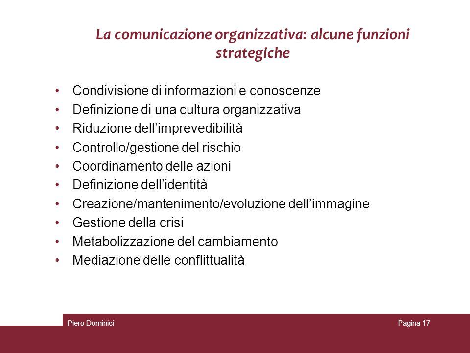 La comunicazione organizzativa: alcune funzioni strategiche Condivisione di informazioni e conoscenze Definizione di una cultura organizzativa Riduzio