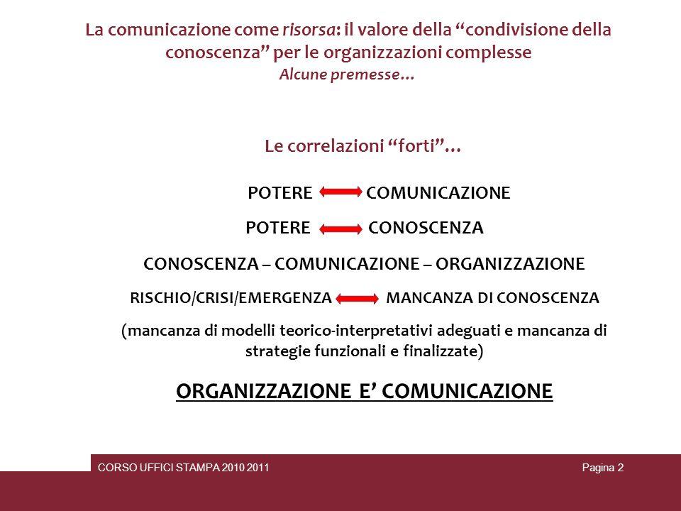 CORSO UFFICI STAMPA 2010 2011Pagina 3 COMPLESSITA e SISTEMA La comunicazione: un processo complesso che richiede un approccio sistemico e multidisciplinare Gestire i processi comunicativi = gestire la complessità La comunicazione, permettendo la condivisione delle risorse informative e conoscitive, è il vero valore aggiunto delle organizzazioni e dei sistemi dal momento che rende possibile: A)riduzione della complessità (ormai parliamo di ipercomplessità) B)gestione dellincertezza/rischio (intesa anche come nuova rischiosità del rischio) – ruolo strategico per P.A.