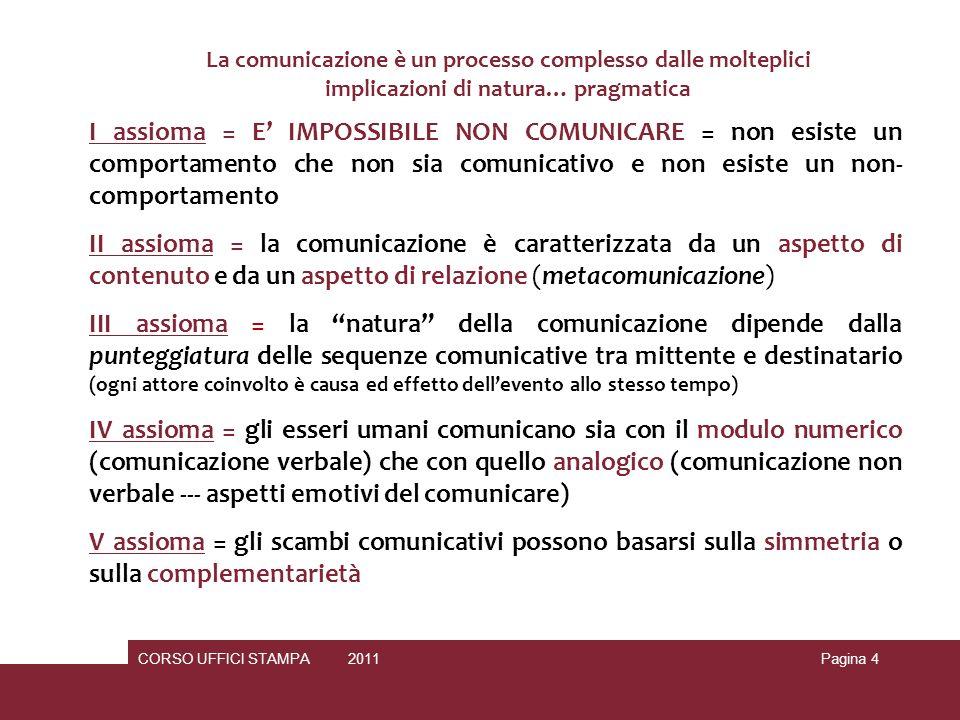 CORSO UFFICI STAMPA 2010 2011Pagina 4 La comunicazione è un processo complesso dalle molteplici implicazioni di natura… pragmatica I assioma = E IMPOS