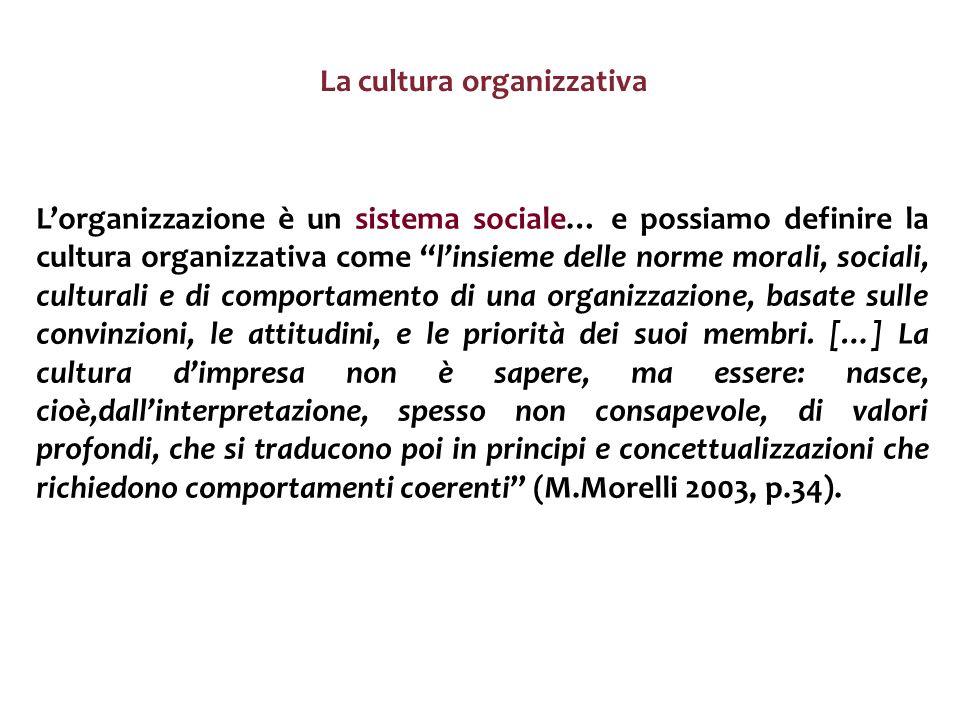 La cultura organizzativa Lorganizzazione è un sistema sociale… e possiamo definire la cultura organizzativa come linsieme delle norme morali, sociali,