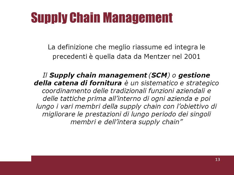 La definizione che meglio riassume ed integra le precedenti è quella data da Mentzer nel 2001 Il Supply chain management (SCM) o gestione della catena di fornitura è un sistematico e strategico coordinamento delle tradizionali funzioni aziendali e delle tattiche prima allinterno di ogni azienda e poi lungo i vari membri della supply chain con lobiettivo di migliorare le prestazioni di lungo periodo dei singoli membri e dellintera supply chain 13 Supply Chain Management