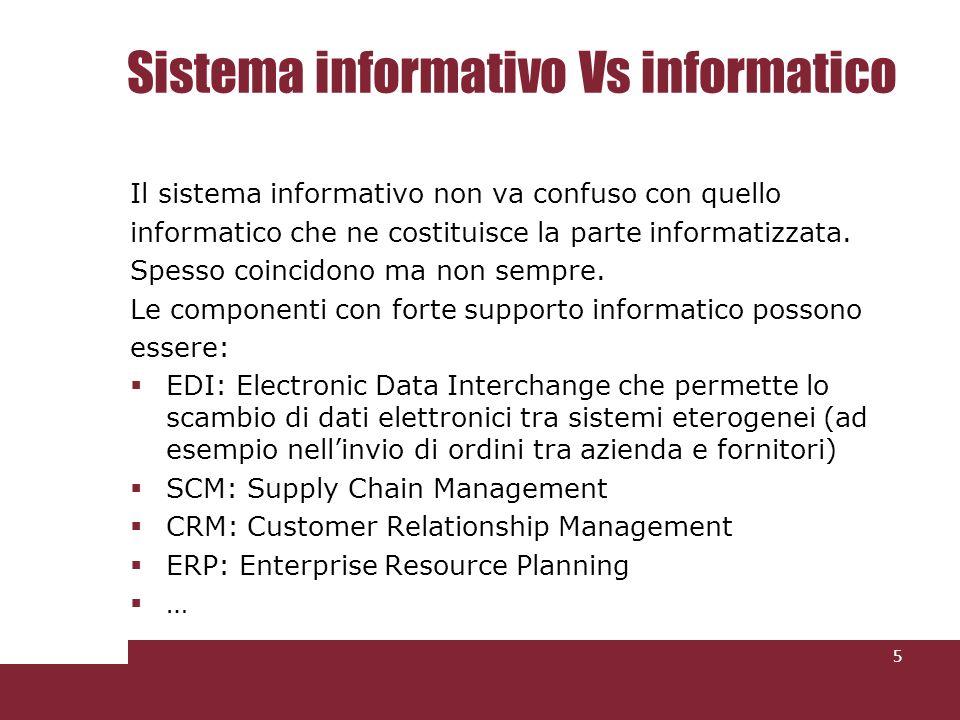 Evoluzione dei SI Anni 70 sistemi Mainframe Anni 80 Sistemi MRP (Materials Requirement Planning) per la pianificazione degli approvvigionamenti e degli ordini MRP II (Manufactoring Resource Planning), primo sistema integrato che gestisce la pianificazione delle attività e delle risorse.