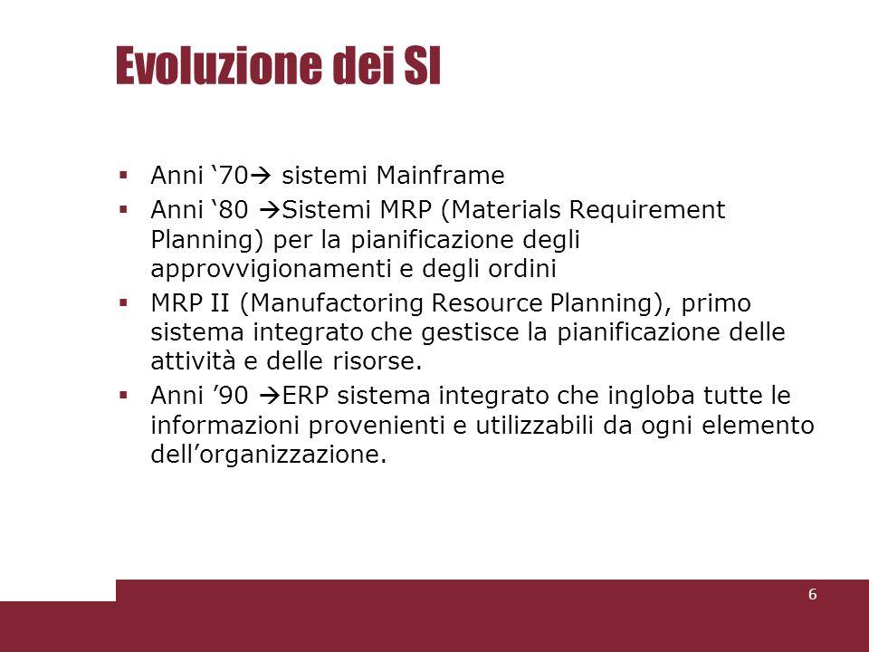 il trattamento degli ordini; la pianificazione dell utilizzo dei materiali; l integrazione tra domanda e fornitura; l integrazione e collaborazione tra produzione, logistica e marketing SCM - funzioni/2 17