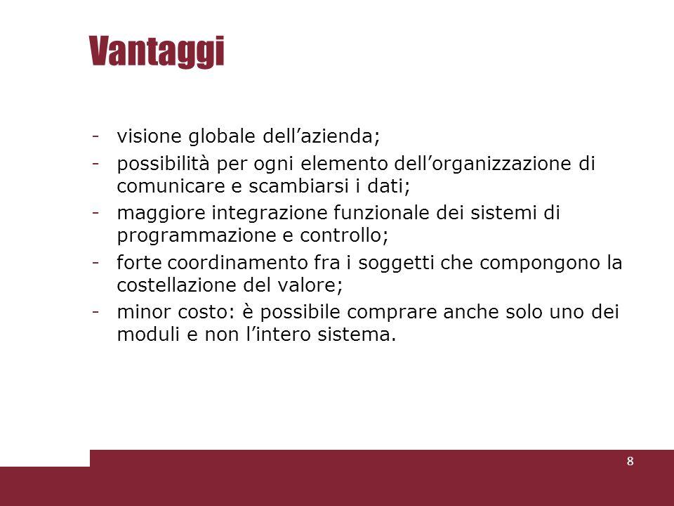 Componenti 9 - Contabilità - Controllo di gestione - Gestione del personale - Gestione Acquisti - Gestione dei magazzini - Gestione della produzione - Gestione Progetti - Gestione Vendite - Gestione della Distribuzione -Gestione della manutenzione impianti