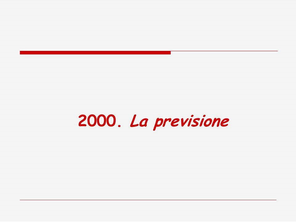 2000. La previsione