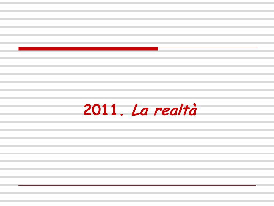 2011. La realtà
