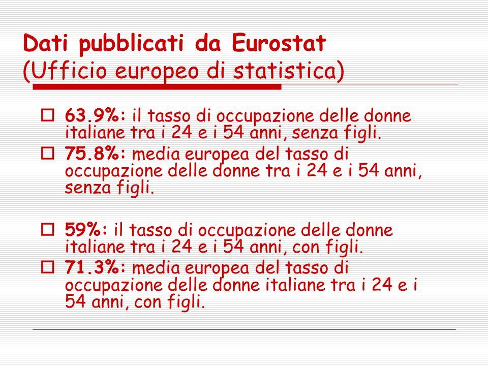 Dati pubblicati da Eurostat (Ufficio europeo di statistica) 63.9%: il tasso di occupazione delle donne italiane tra i 24 e i 54 anni, senza figli.