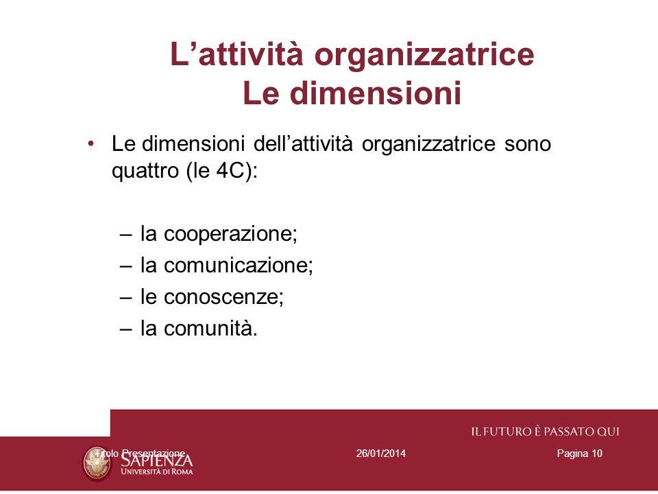 26/01/2014Titolo PresentazionePagina 10 Lattività organizzatrice Le dimensioni Le dimensioni dellattività organizzatrice sono quattro (le 4C): –la coo