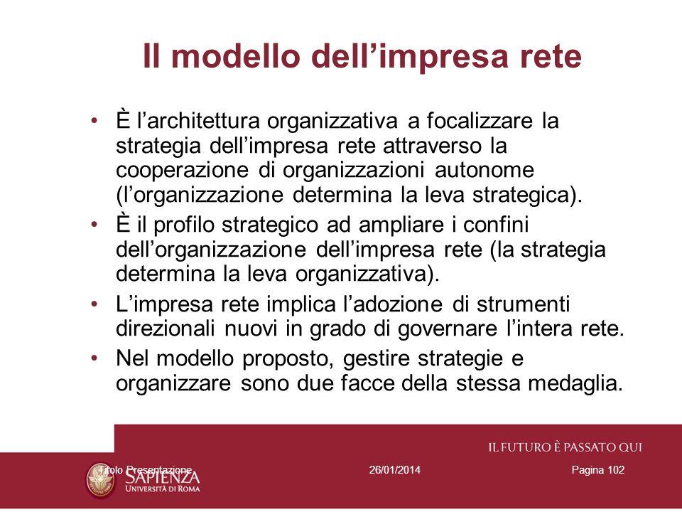 26/01/2014Titolo PresentazionePagina 102 È larchitettura organizzativa a focalizzare la strategia dellimpresa rete attraverso la cooperazione di organ