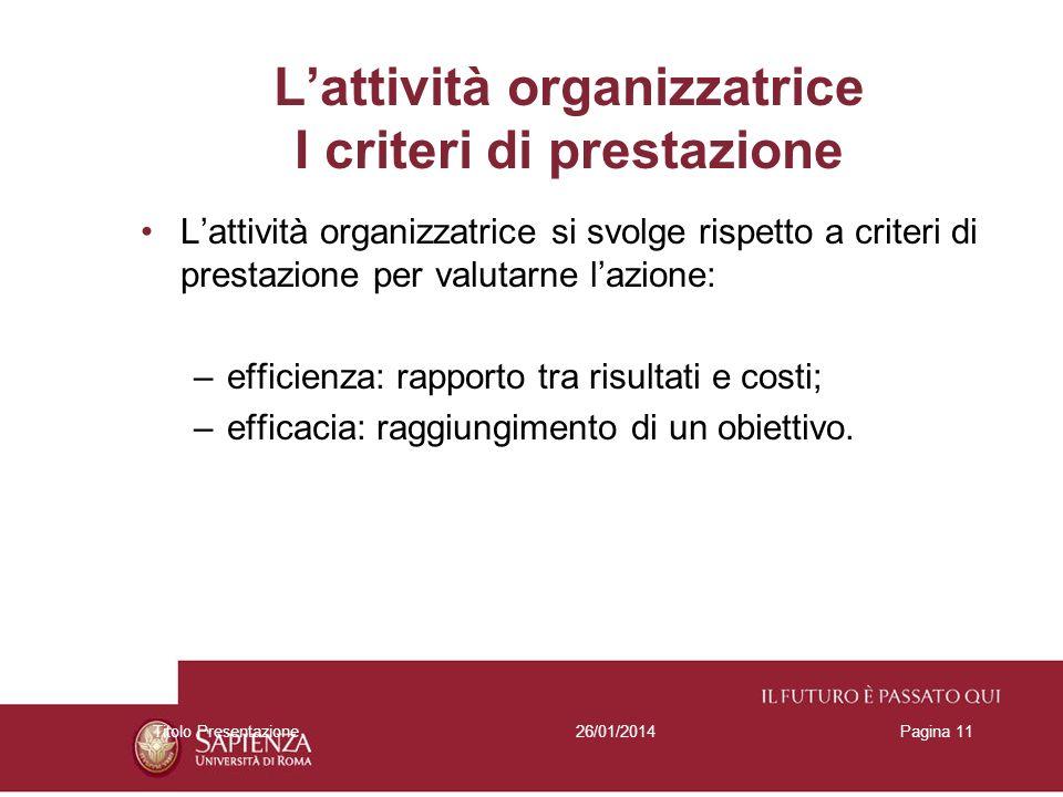 26/01/2014Titolo PresentazionePagina 11 Lattività organizzatrice I criteri di prestazione Lattività organizzatrice si svolge rispetto a criteri di pre