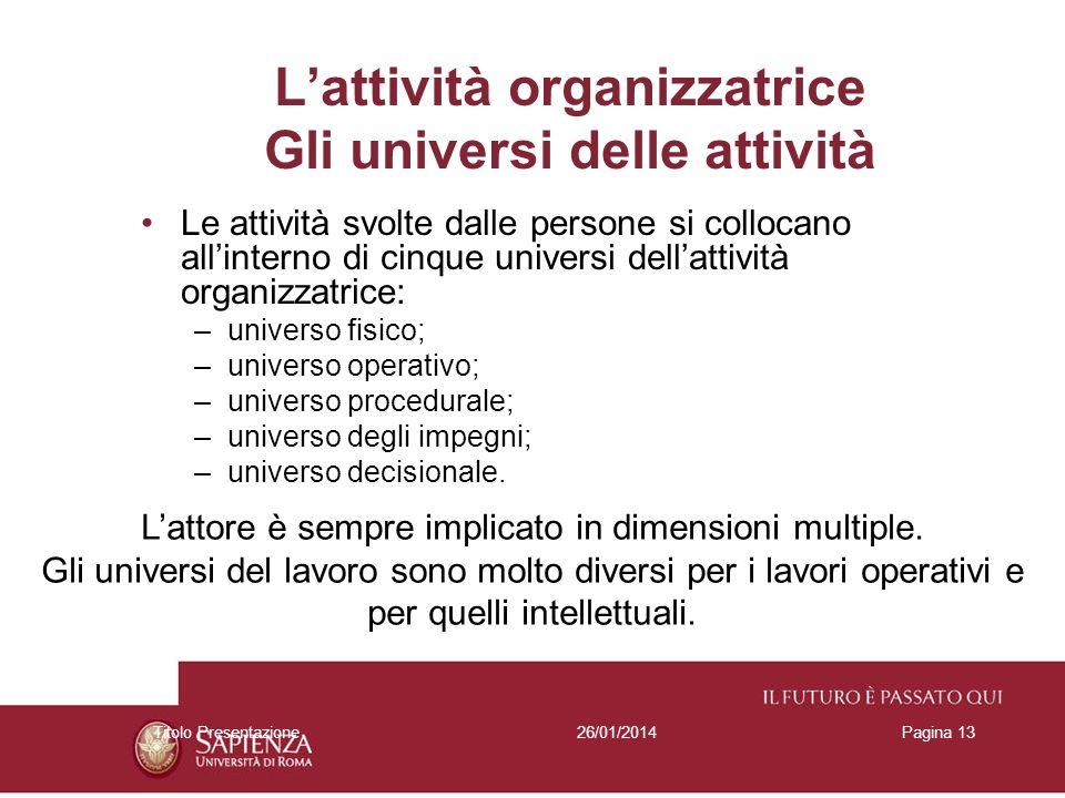26/01/2014Titolo PresentazionePagina 13 Lattività organizzatrice Gli universi delle attività Le attività svolte dalle persone si collocano allinterno