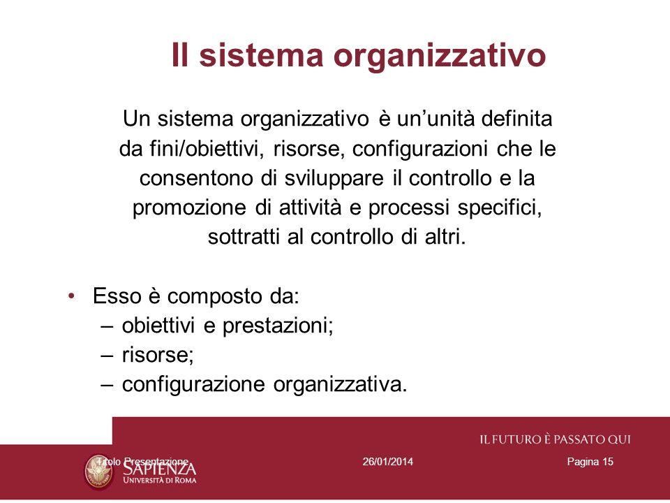 26/01/2014Titolo PresentazionePagina 15 Il sistema organizzativo Un sistema organizzativo è ununità definita da fini/obiettivi, risorse, configurazion