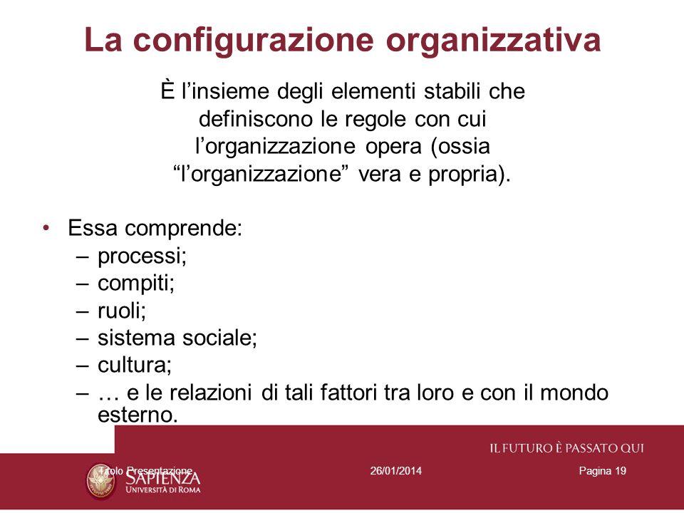 26/01/2014Titolo PresentazionePagina 19 La configurazione organizzativa È linsieme degli elementi stabili che definiscono le regole con cui lorganizza