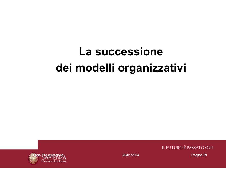 26/01/2014Titolo PresentazionePagina 29 La successione dei modelli organizzativi