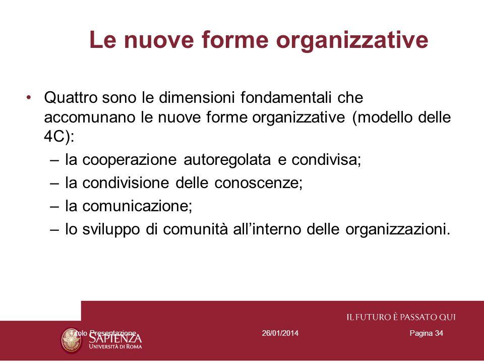 26/01/2014Titolo PresentazionePagina 34 Le nuove forme organizzative Quattro sono le dimensioni fondamentali che accomunano le nuove forme organizzati