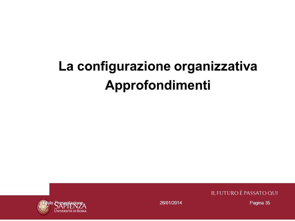 26/01/2014Titolo PresentazionePagina 35 La configurazione organizzativa Approfondimenti
