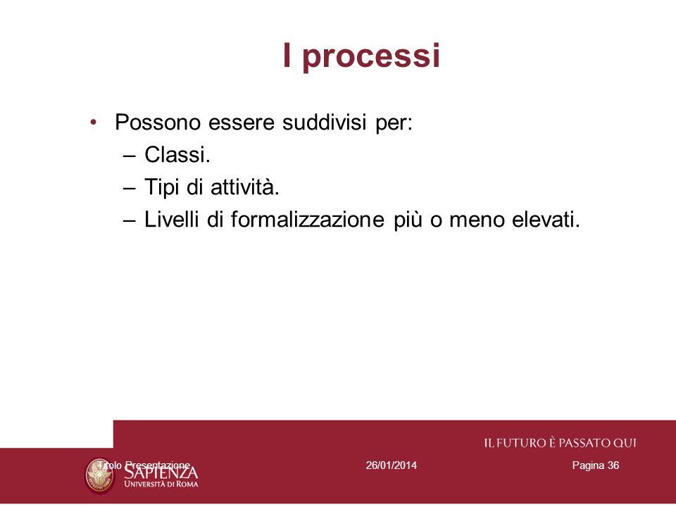 26/01/2014Titolo PresentazionePagina 36 I processi Possono essere suddivisi per: –Classi. –Tipi di attività. –Livelli di formalizzazione più o meno el