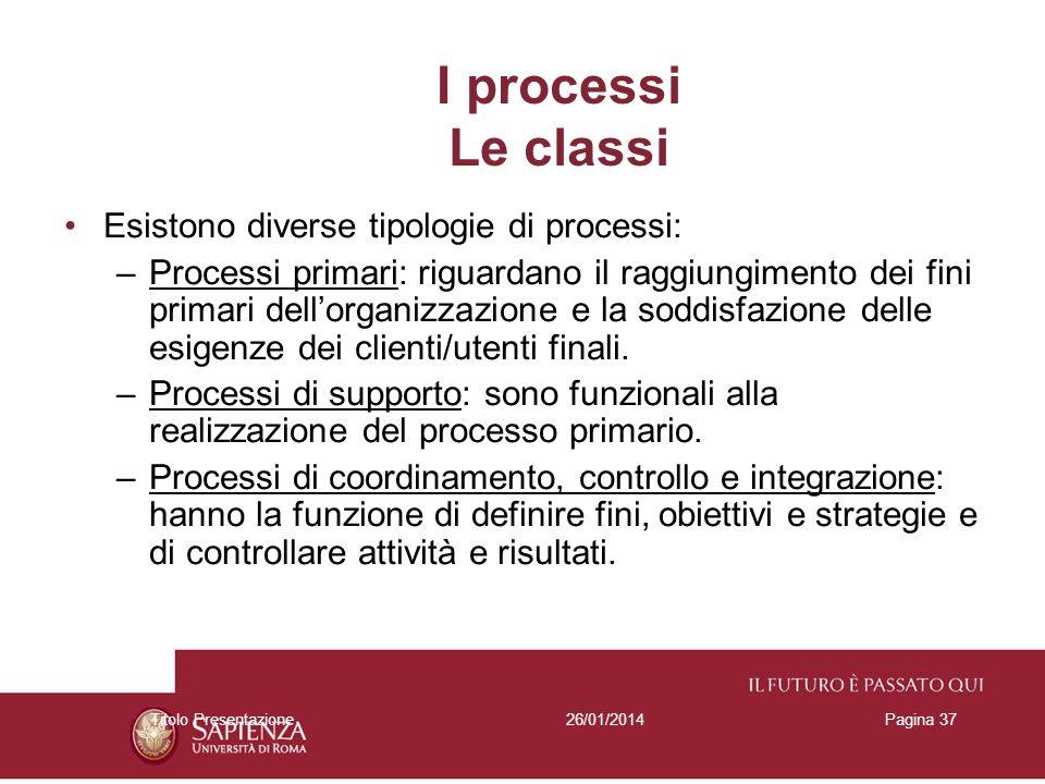 26/01/2014Titolo PresentazionePagina 37 I processi Le classi Esistono diverse tipologie di processi: –Processi primari: riguardano il raggiungimento d